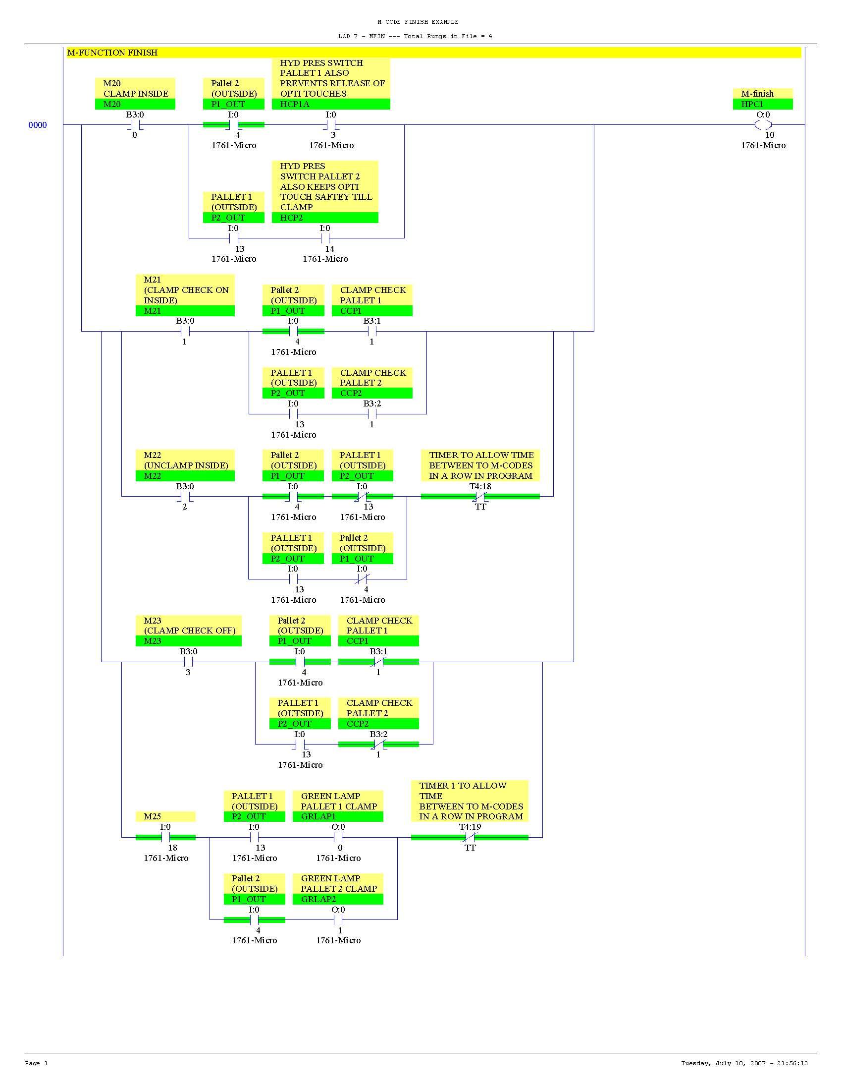 plc programming ladder logic examples pdf
