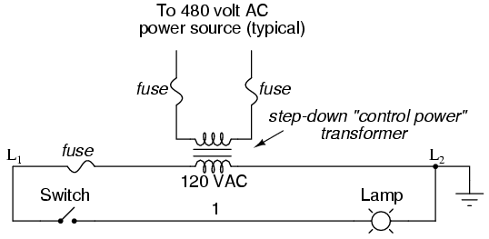 Learn cnc ladder logic cnc controls learn plc programming and plc typically in industrial relay logic circuits but not always the operating voltage for the switch contacts and relay coils will be 120 volts ac ccuart Choice Image