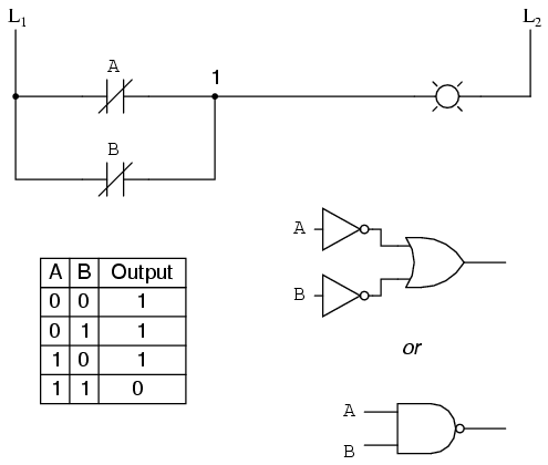 Learn cnc ladder logic cnc controls learn plc programming and plc plc ccuart Image collections