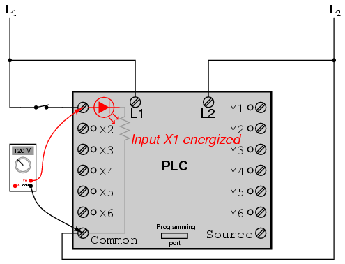 Learn cnc ladder logic cnc controls learn plc programming and plc ccuart Image collections
