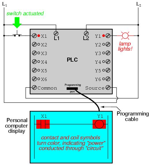 residential electrical wiring diagrams symbols images golf cart motor starter wiring diagram on hvac diagrams symbols pdf